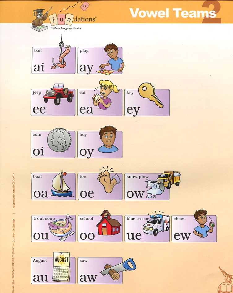 Free Worksheets long and short vowels worksheets : Mrs. Kensilu0026#39;s Wiki [licensed for non-commercial use only ...